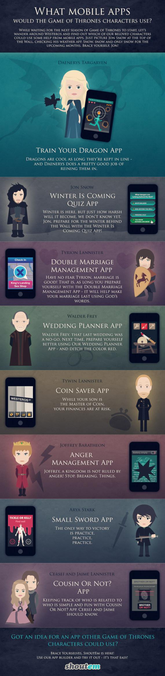GoT mobile apps
