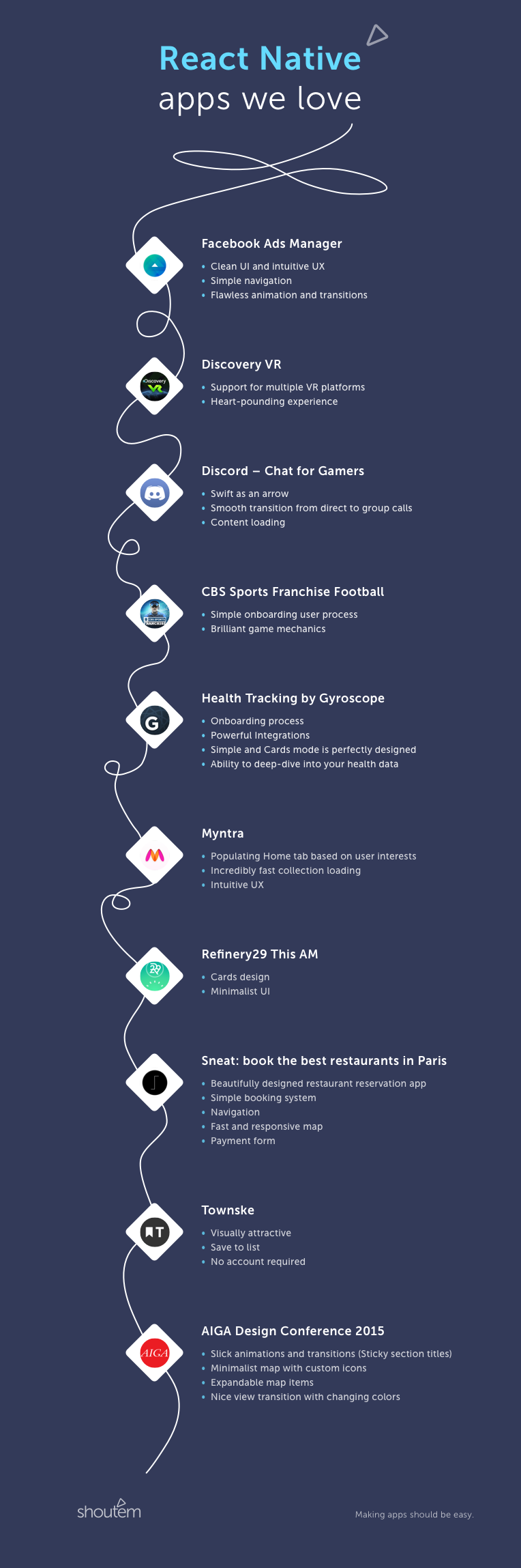 Infographic of the best React Native apps to date.