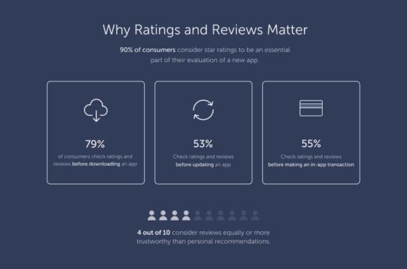 app-ratings