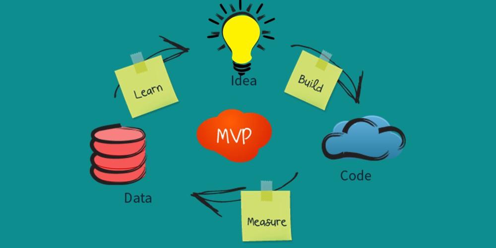 mvp process