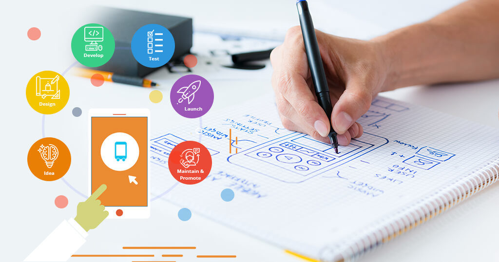 app publishing planning